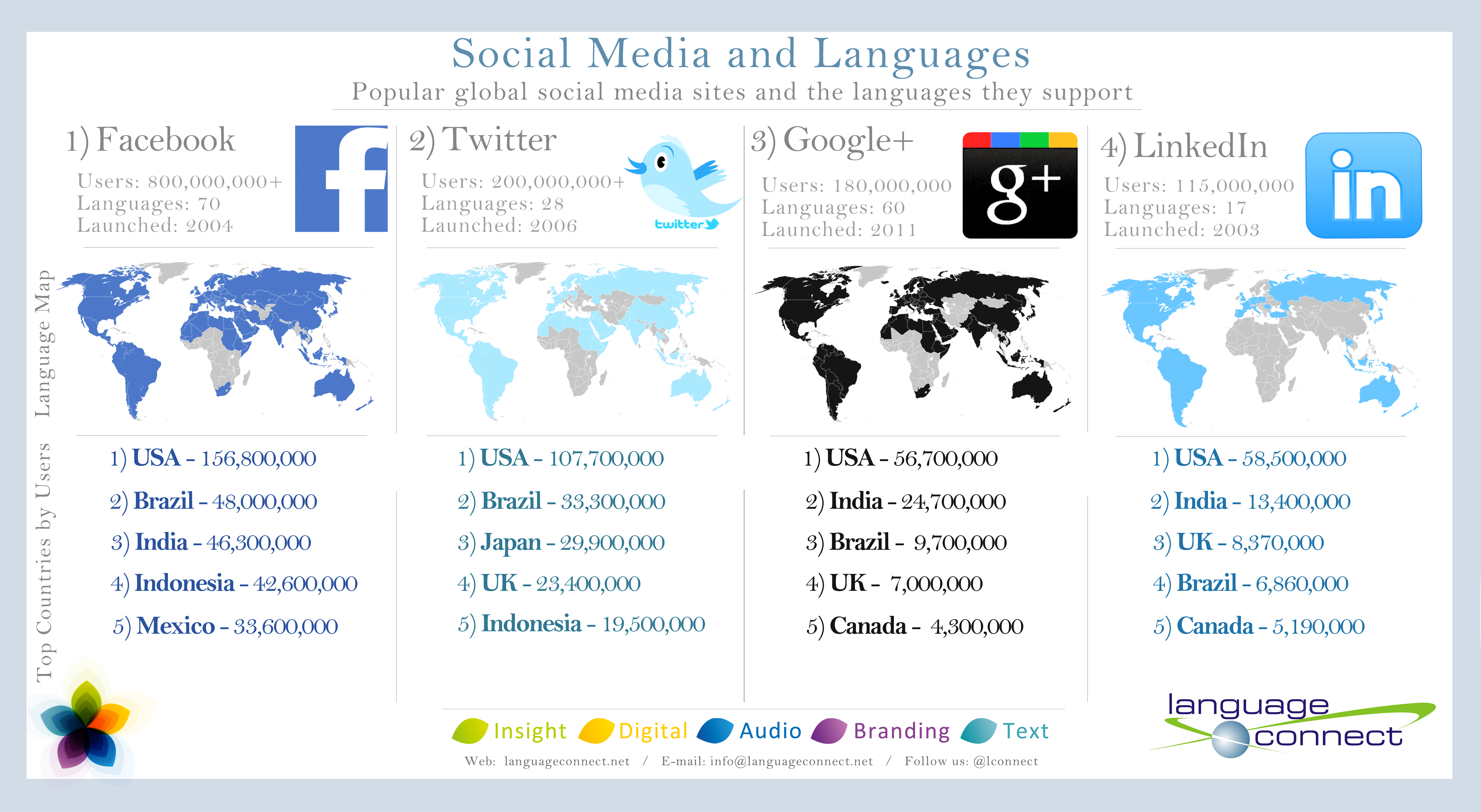 the good and bad aspects of social networking sites Index terms— abu dhabi, social networking sites, negative aspects, the family stability i i ntroduction the contemporary sites of social networking on the.