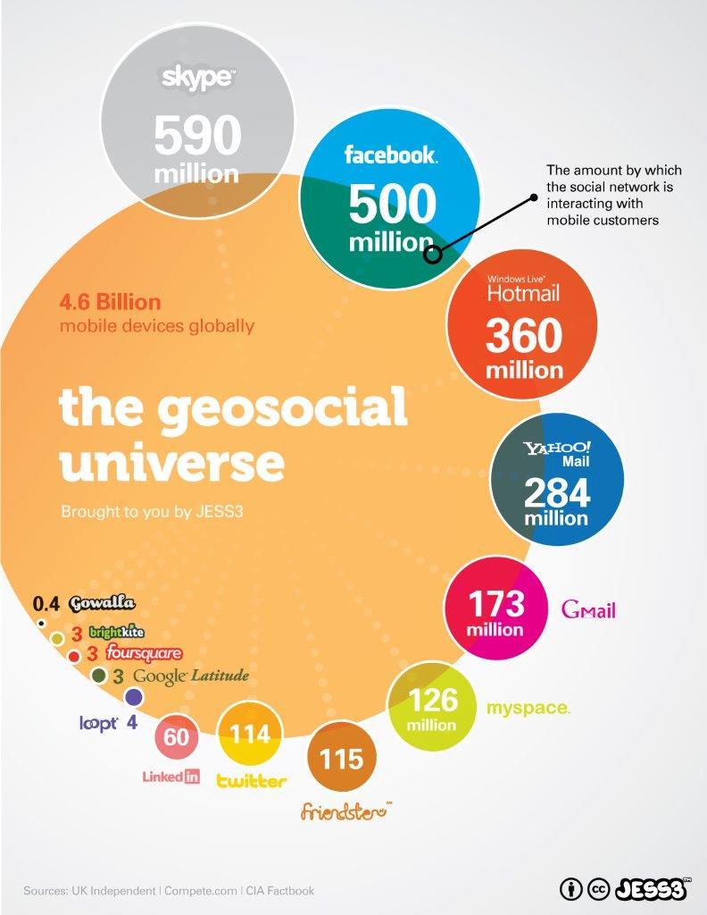 Characteristics of Geosocial network