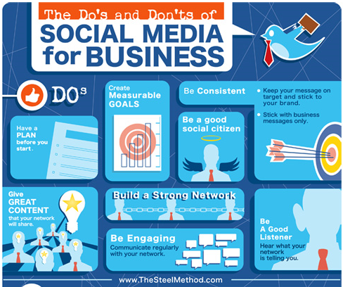 Guide To Social Media Do's And Don'ts