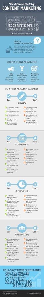 Safest approach towards content marketing