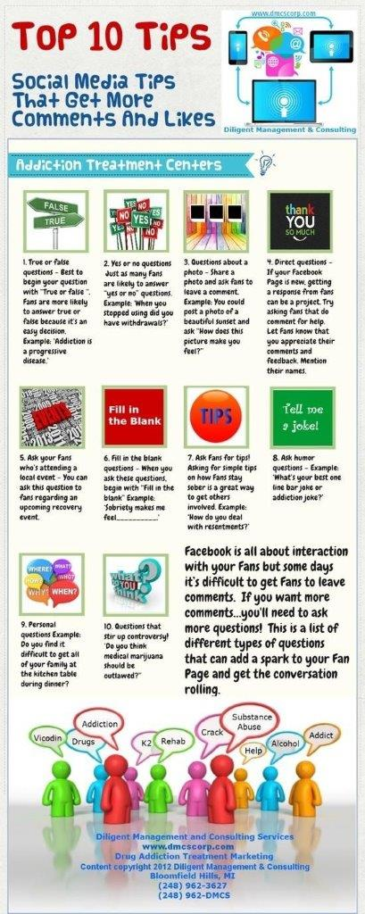 Tips to get instant likes and comments for your Facebook page